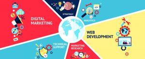 Mempromosikan website